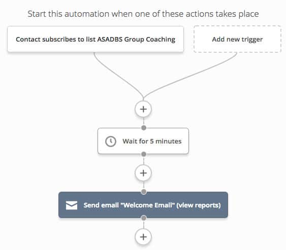 automation - Sending MemberPress welcome emails via your email app