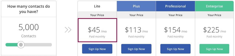 ac pricing - What's The Best Email Marketing App for Membership Sites in 2021?