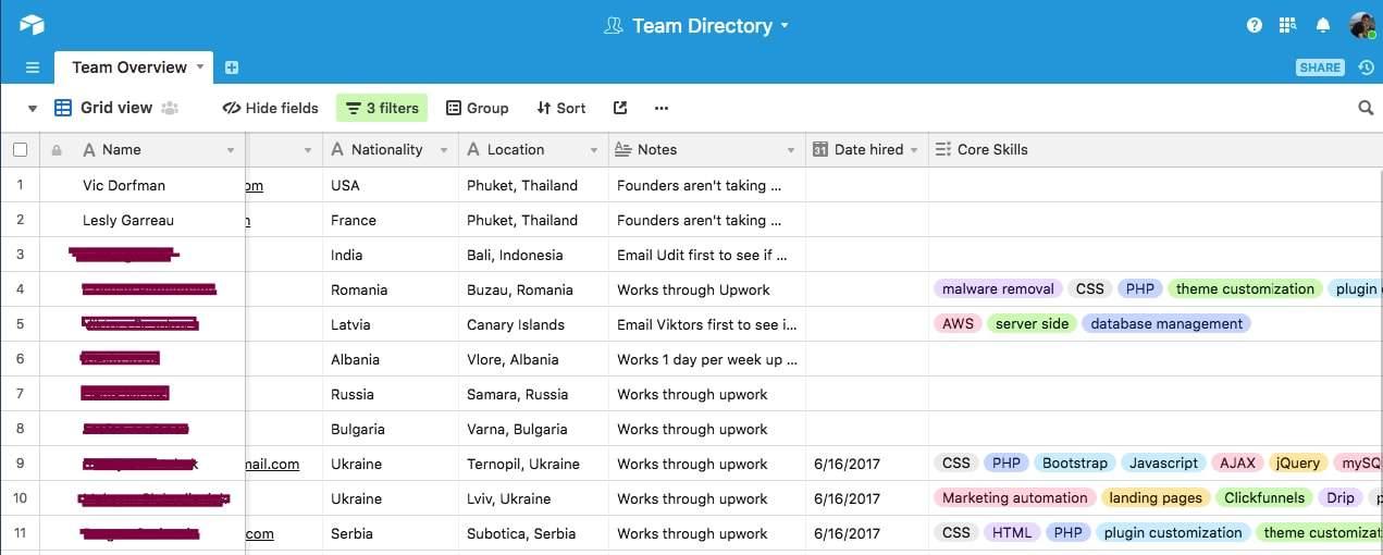 team directory - How we hire rockstar team members in Eastern Europe